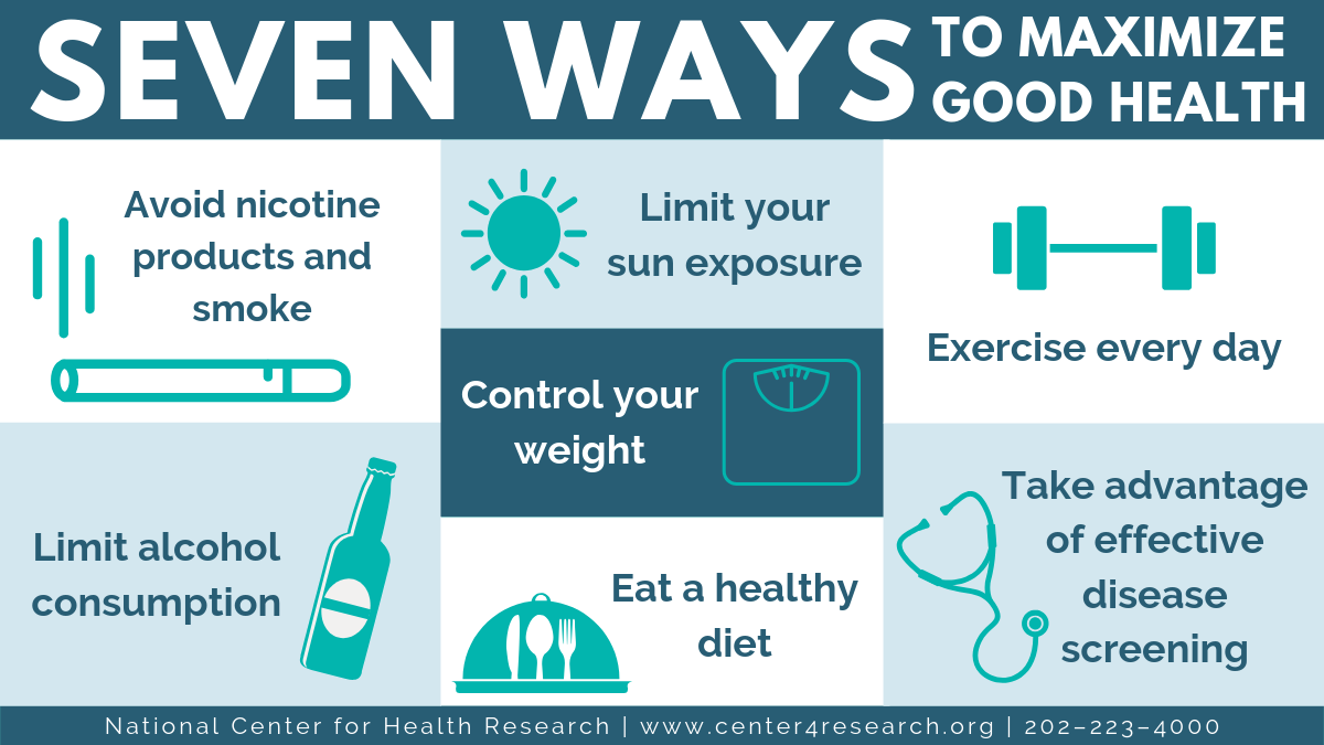 Seven Ways To Maximize Good Health National Center For Health Research