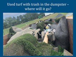 Used artificial turf with trash in the dumpster